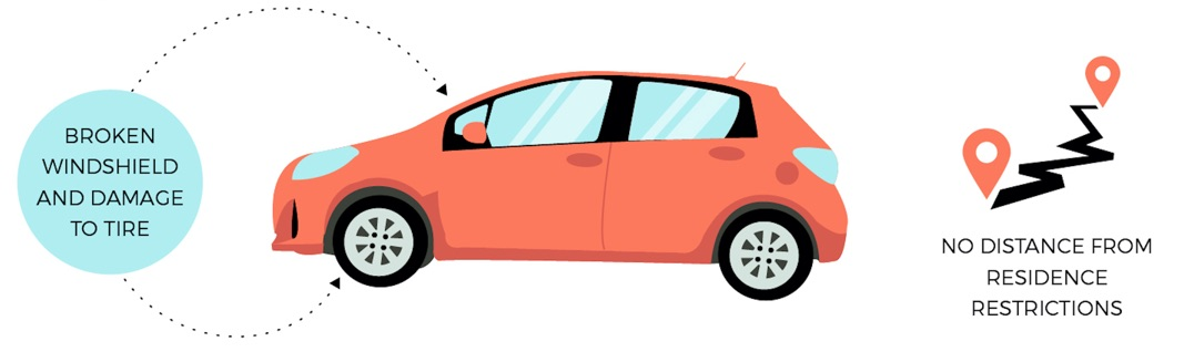 rental car insurance pros and cons of top 4 car rental insurance options. Black Bedroom Furniture Sets. Home Design Ideas
